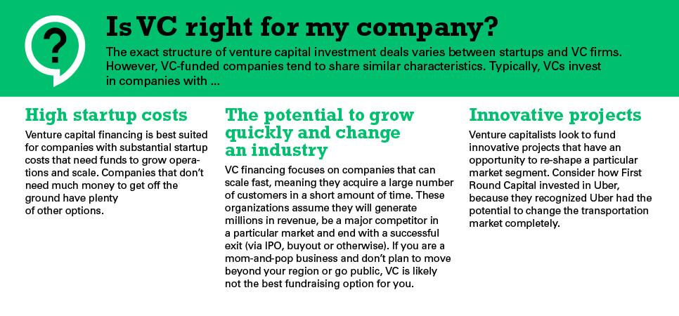is vc right for my company