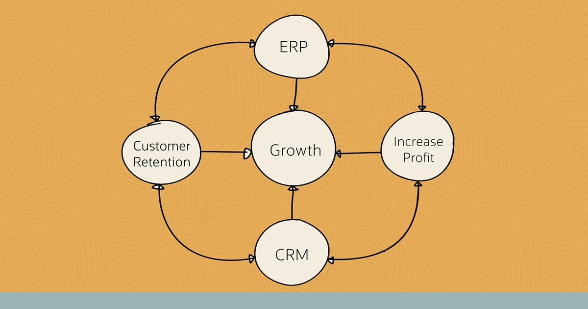 ERP vs. CRM: Spot the Difference