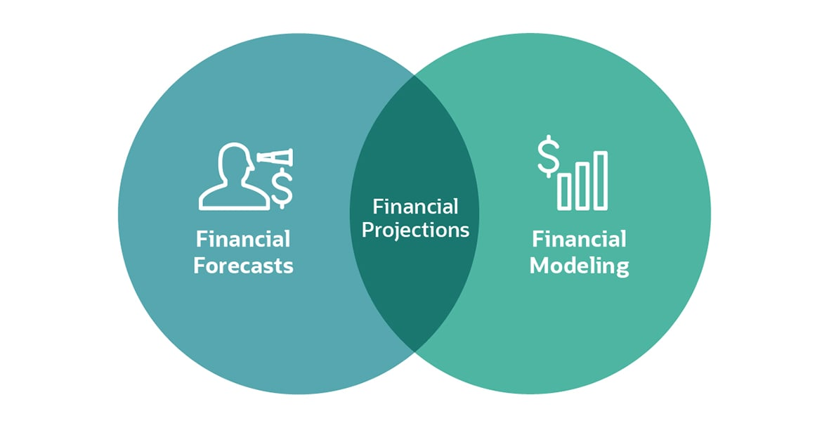 venn diagram - financial projections
