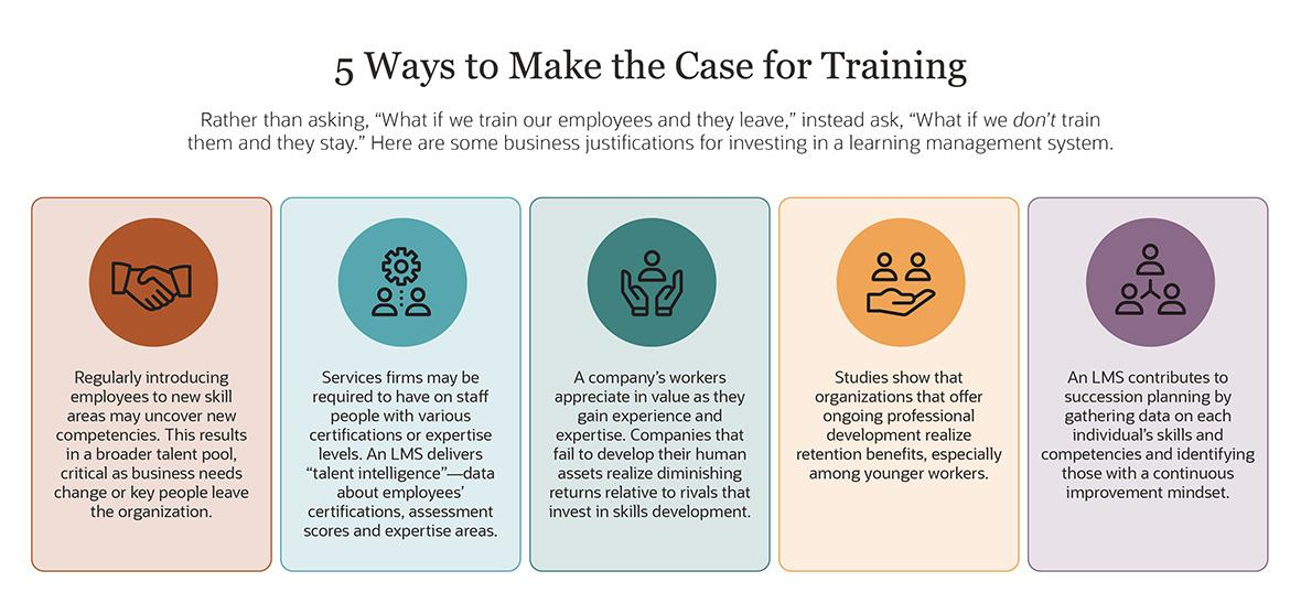 infographic five ways make case for training