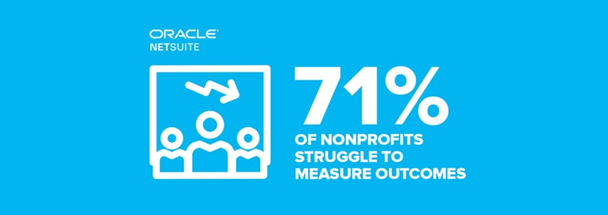 pr oracle netsuite nonprofits Where do donations go? 71 percent of nonprofits struggle to measure outcomes