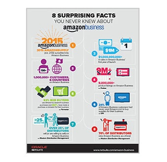 Amazon Business 8 Facts