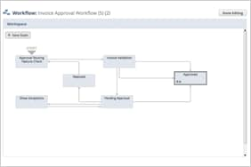 Workflow Approvals