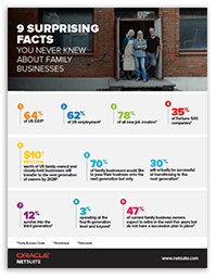 Infograph Family Business